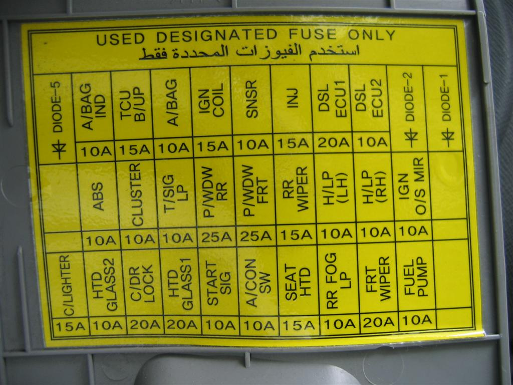 FuseBoxDiagram1 questions on fuse sg kia club 2005 kia sportage fuse box location at creativeand.co