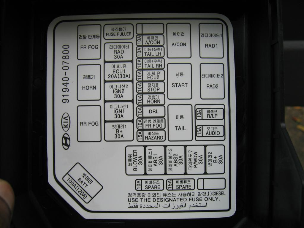 FuseBoxDiagram2 questions on fuse sg kia club fuse box diagram kia picanto 2006 manual at edmiracle.co